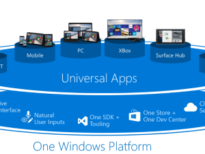 Windows 10 für Entwickler – ein erster Blick